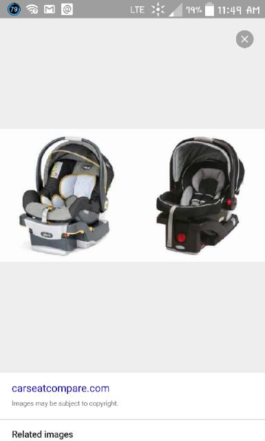 How Long Did Your Infant Car Seat Last You