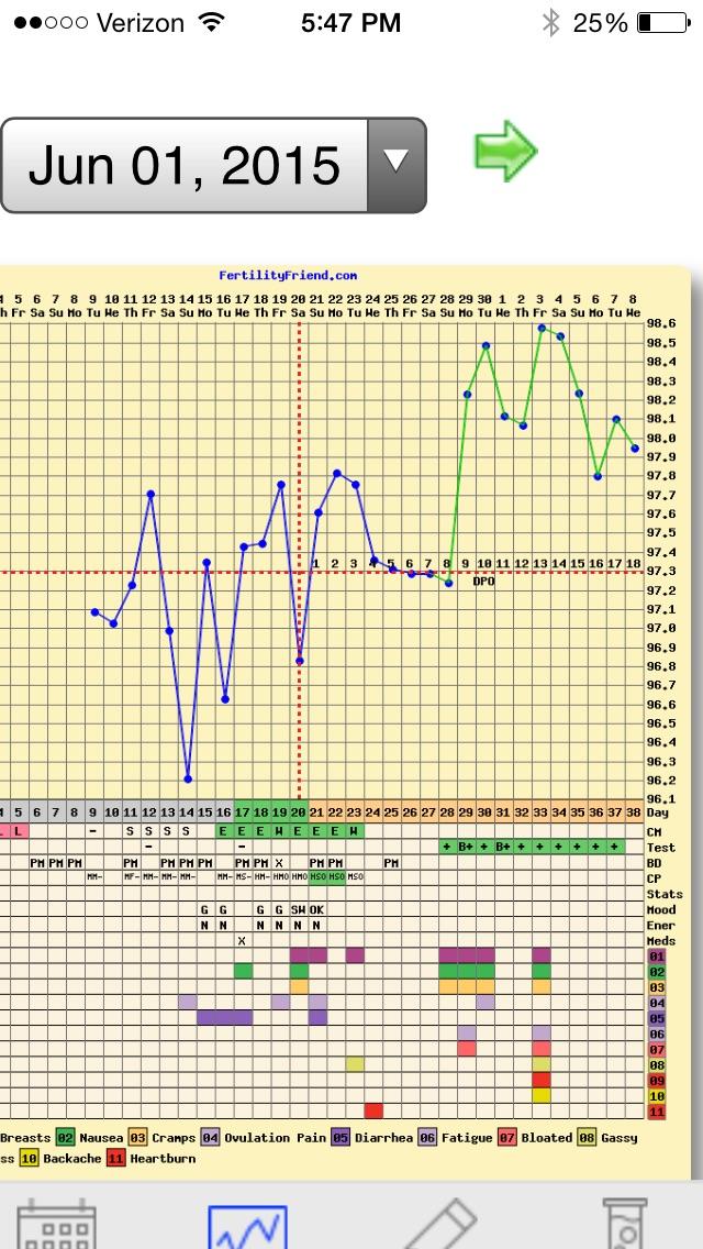 Bbt chart bingo raindanceirrigation co