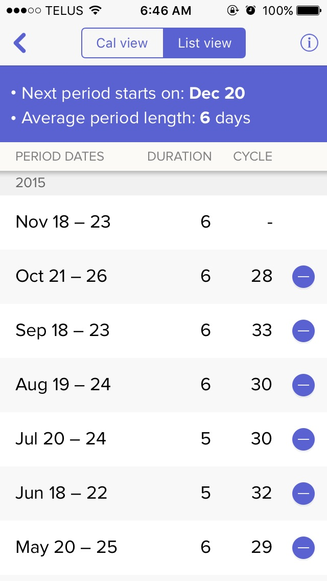Below I Attached My Periods But October Month My Cycle Was 33 Days Glow Says 28 But It Isnt Ideas It Wasnt As Bright As Usuallighter Red But A Lot