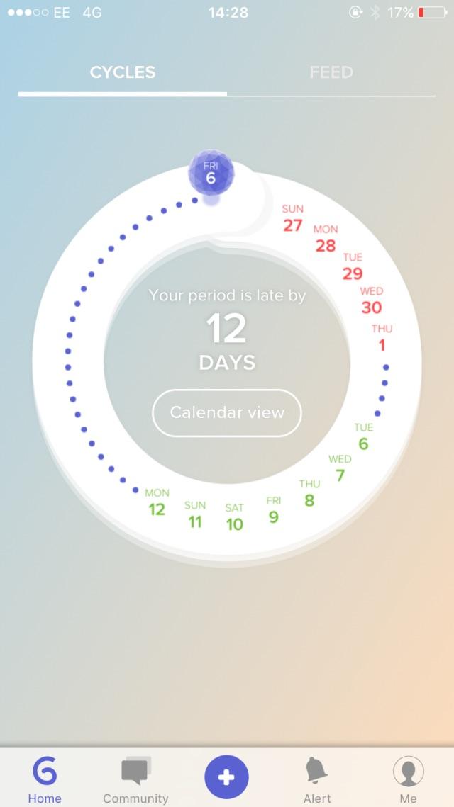 12 Days Late Negative Pregnancy Test