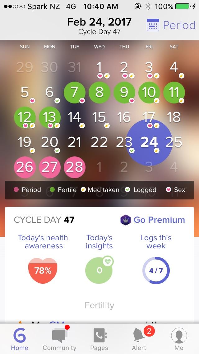 Period 17 days late
