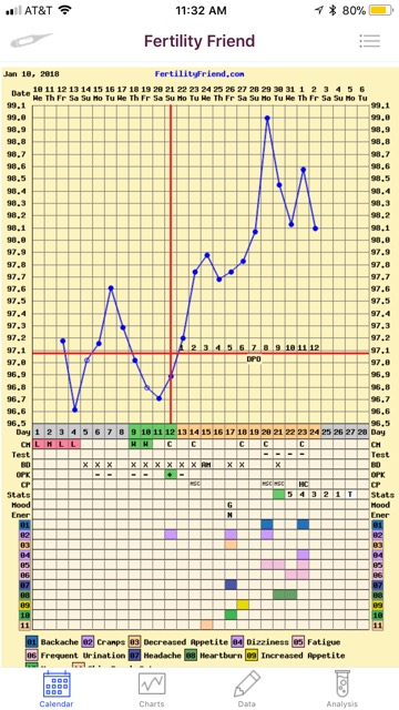 Whats going on!! Neg test yesterday is AF coming? Last month